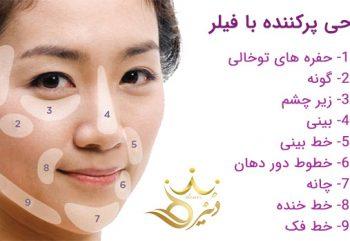 تزریق فیلر پوست در مشهد